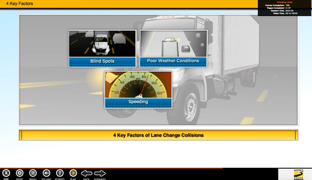 Mover's Choice Insurance 4 key factors of lane change collisions
